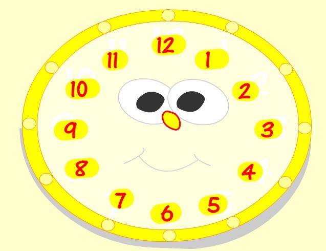 İngilizce saat kaç